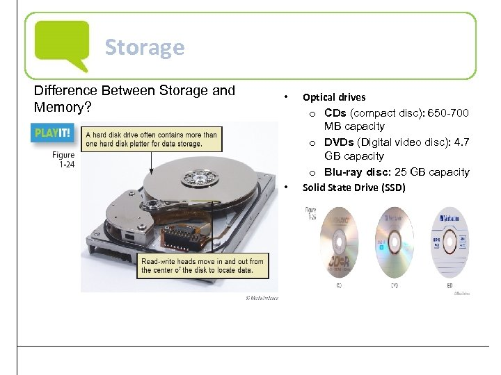 Storage Difference Between Storage and Memory? • Practical Computer Literacy, 3 rd Edition Optical