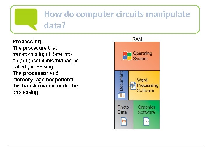 How do computer circuits manipulate data? Processing : The procedure that transforms input data