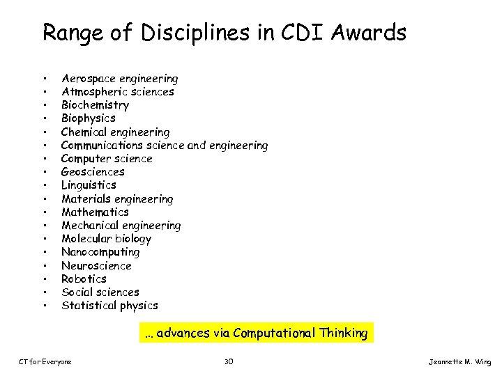 Range of Disciplines in CDI Awards • • • • • Aerospace engineering Atmospheric