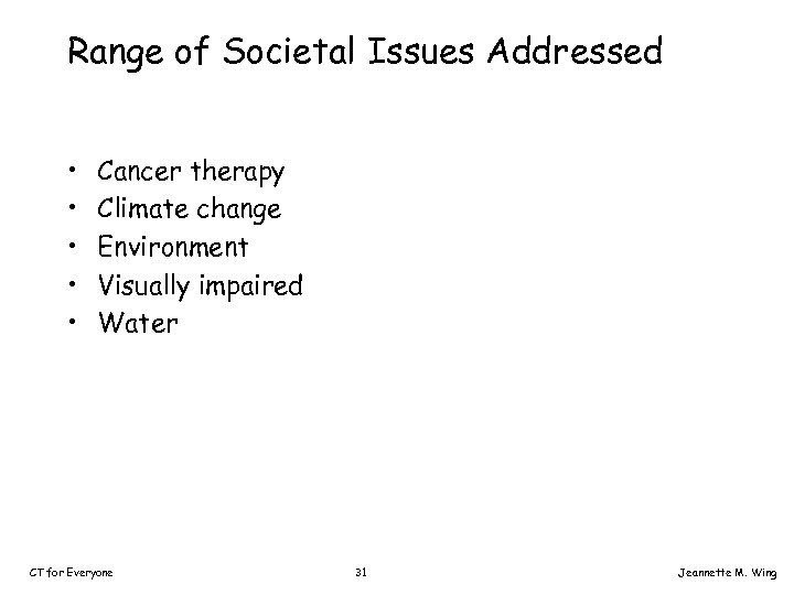Range of Societal Issues Addressed • • • Cancer therapy Climate change Environment Visually
