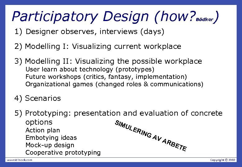 Participatory Design (how? Bödker ) 1) Designer observes, interviews (days) 2) Modelling I: Visualizing