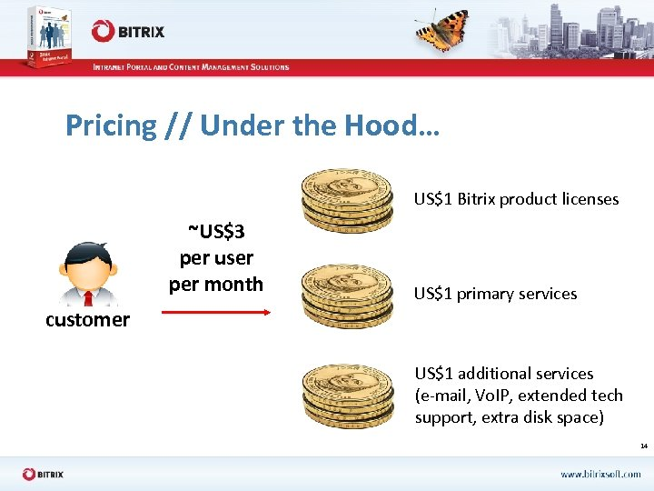 Pricing // Under the Hood… US$1 Bitrix product licenses ~US$3 per user per month