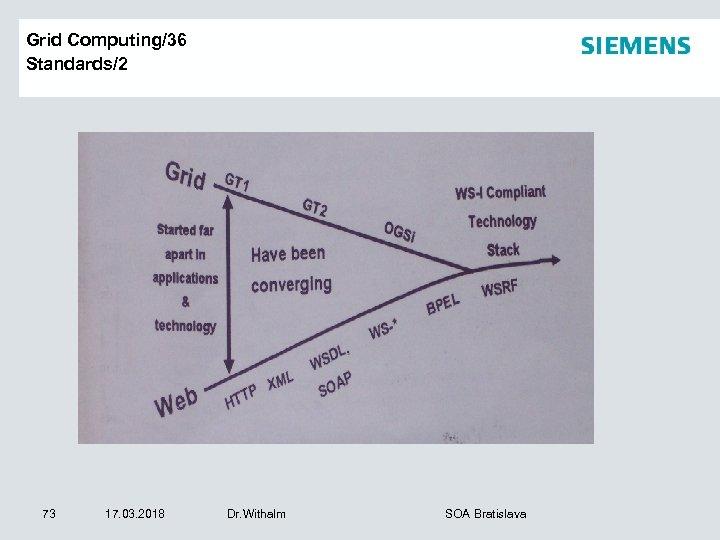 Grid Computing/36 Standards/2 73 17. 03. 2018 Dr. Withalm SOA Bratislava