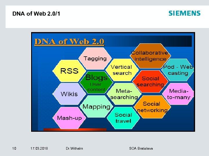 DNA of Web 2. 0/1 10 17. 03. 2018 Dr. Withalm SOA Bratislava