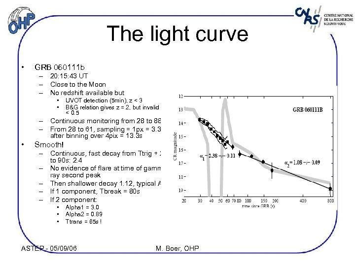 The light curve • GRB 060111 b – 20: 15: 43 UT – Close