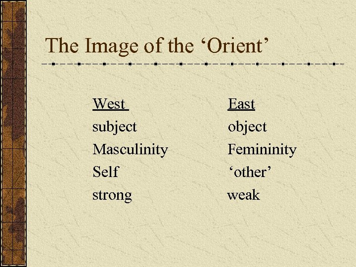 The Image of the 'Orient' West subject Masculinity Self strong East object Femininity 'other'