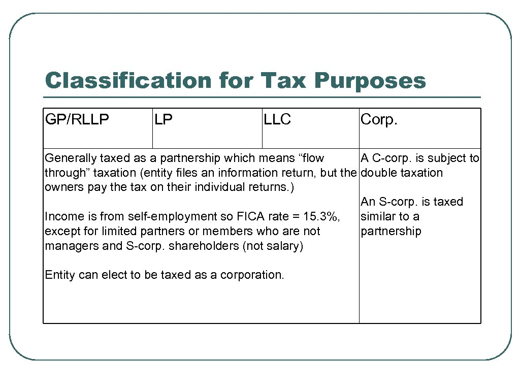 Classification for Tax Purposes GP/RLLP LP LLC Corp. Generally taxed as a partnership which