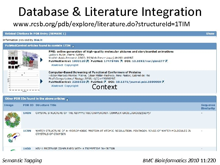 Database & Literature Integration www. rcsb. org/pdb/explore/literature. do? structure. Id=1 TIM Context Semantic Tagging