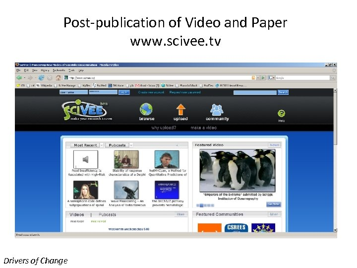 Post-publication of Video and Paper www. scivee. tv Drivers of Change