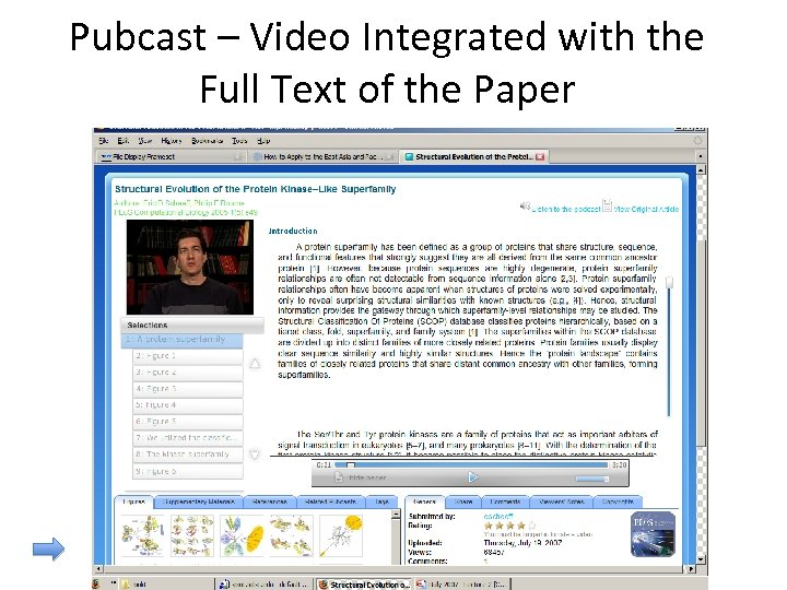 Pubcast – Video Integrated with the Full Text of the Paper