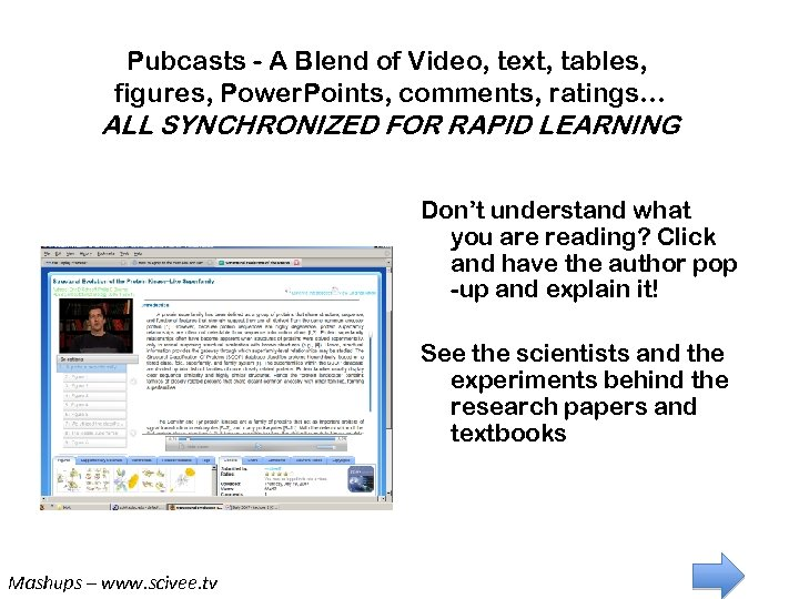 Pubcasts - A Unique Technology Pubcasts - A Blend of Video, text, tables, figures,