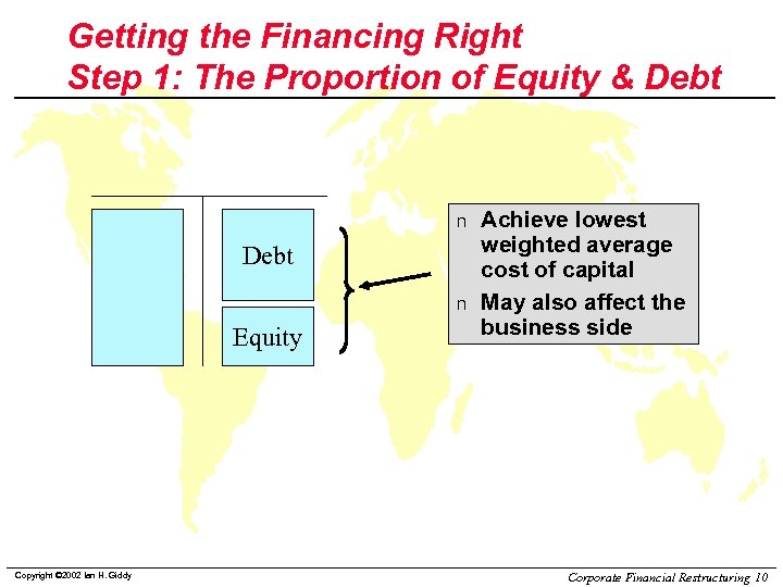 Getting the Financing Right Step 1: The Proportion of Equity & Debt n Equity