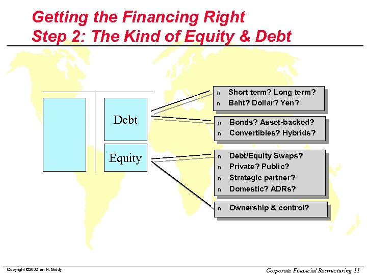 Getting the Financing Right Step 2: The Kind of Equity & Debt n n