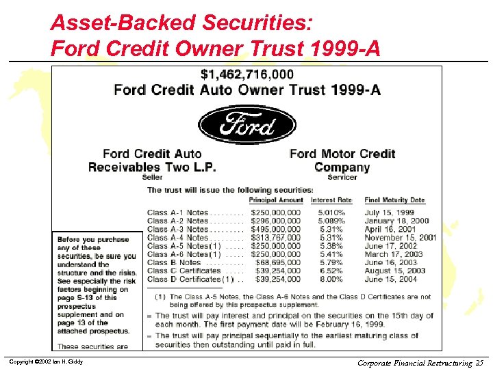 Asset-Backed Securities: Ford Credit Owner Trust 1999 -A Copyright © 2002 Ian H. Giddy