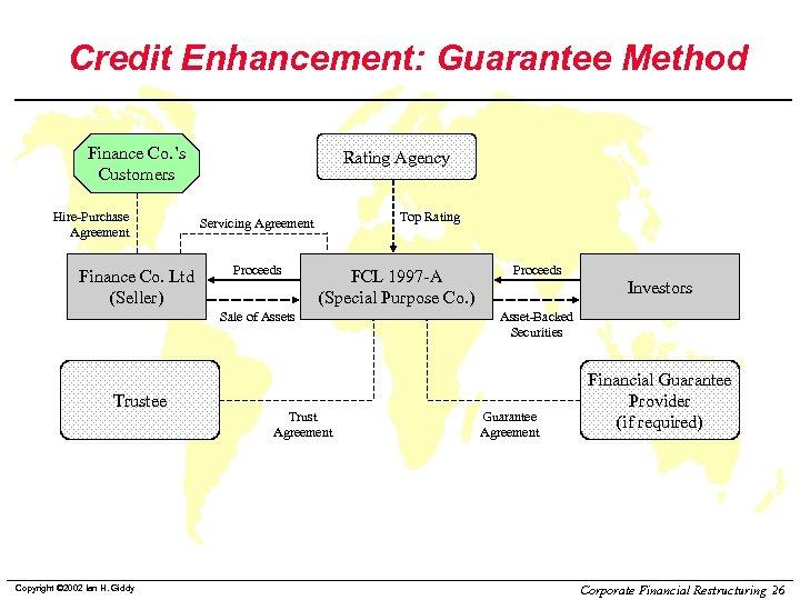 Credit Enhancement: Guarantee Method Finance Co. 's Customers Hire-Purchase Agreement Finance Co. Ltd (Seller)