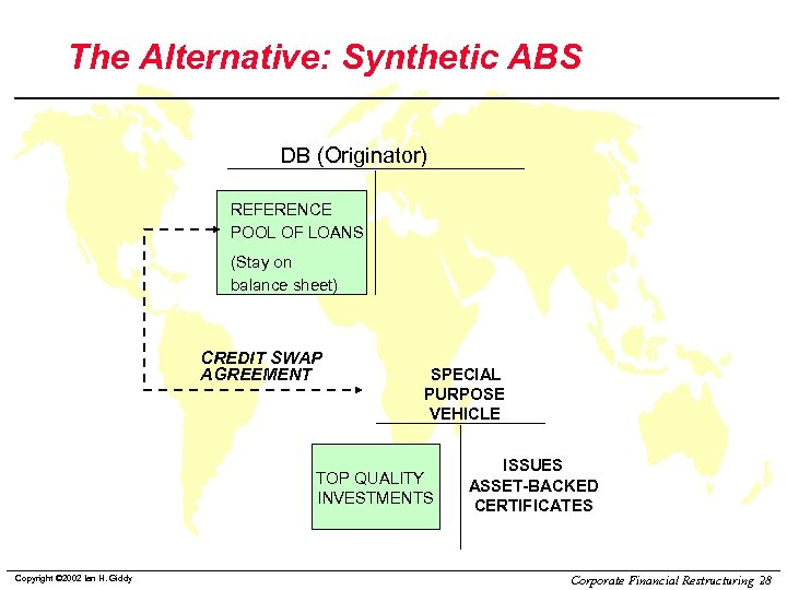 The Alternative: Synthetic ABS DB (Originator) REFERENCE POOL OF LOANS (Stay on balance sheet)