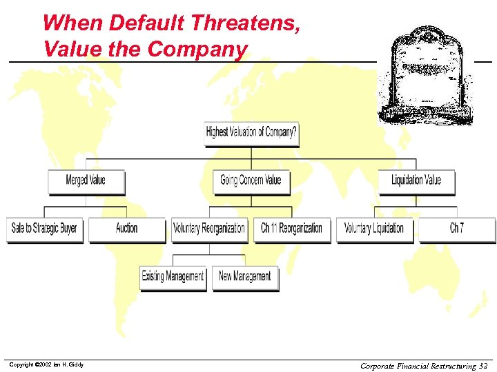 When Default Threatens, Value the Company Copyright © 2002 Ian H. Giddy Corporate Financial