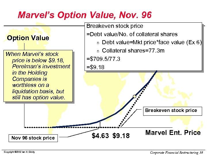 Marvel's Option Value, Nov. 96 Option Value When Marvel's stock price is below $9.