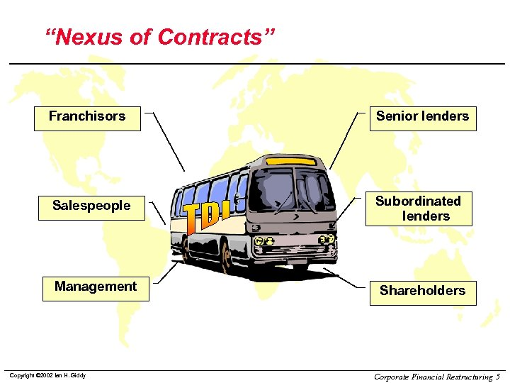 """""""Nexus of Contracts"""" Franchisors Senior lenders Salespeople Subordinated lenders Management Copyright © 2002 Ian"""