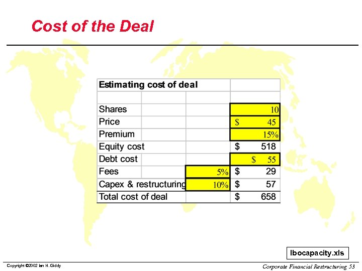 Cost of the Deal lbocapacity. xls Copyright © 2002 Ian H. Giddy Corporate Financial