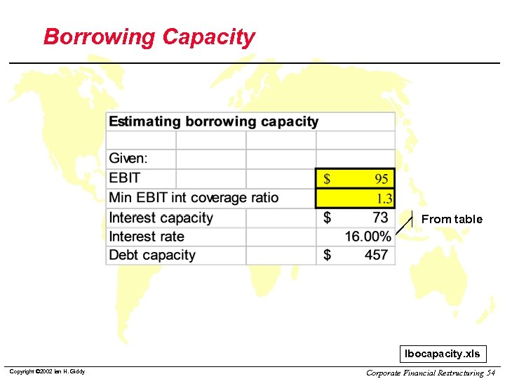 Borrowing Capacity From table lbocapacity. xls Copyright © 2002 Ian H. Giddy Corporate Financial
