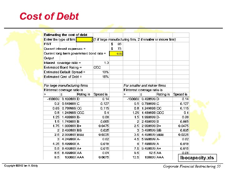 Cost of Debt lbocapacity. xls Copyright © 2002 Ian H. Giddy Corporate Financial Restructuring