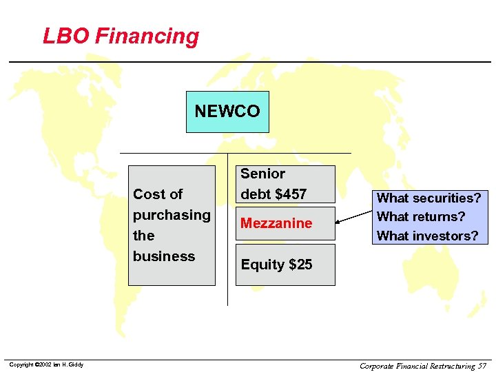 LBO Financing NEWCO Cost of purchasing the business Copyright © 2002 Ian H. Giddy