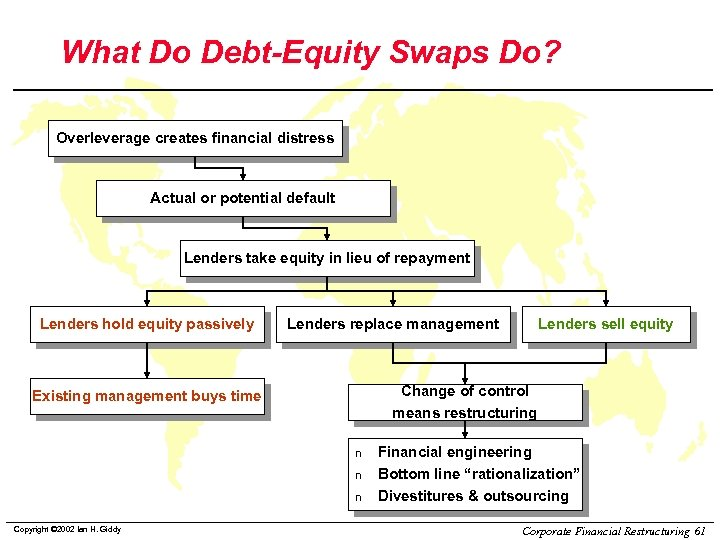 What Do Debt-Equity Swaps Do? Overleverage creates financial distress Actual or potential default Lenders