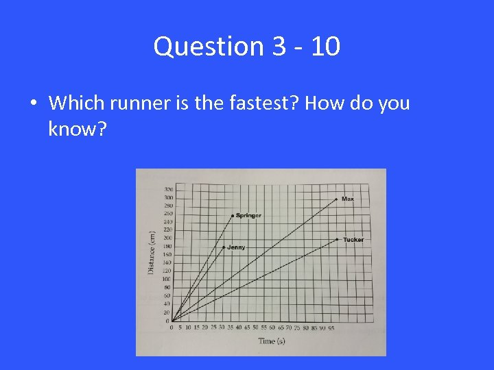 Question 3 - 10 • Which runner is the fastest? How do you know?