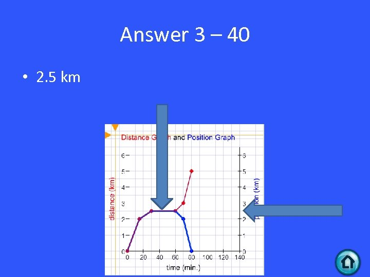 Answer 3 – 40 • 2. 5 km