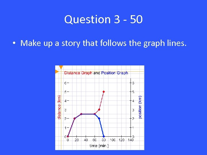 Question 3 - 50 • Make up a story that follows the graph lines.