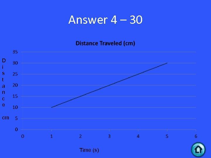 Answer 4 – 30 D i s t a n c e cm Time