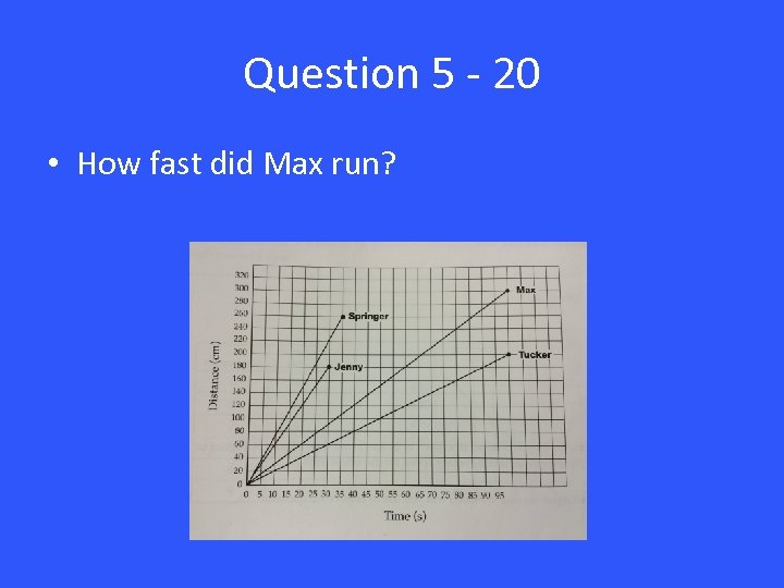 Question 5 - 20 • How fast did Max run?