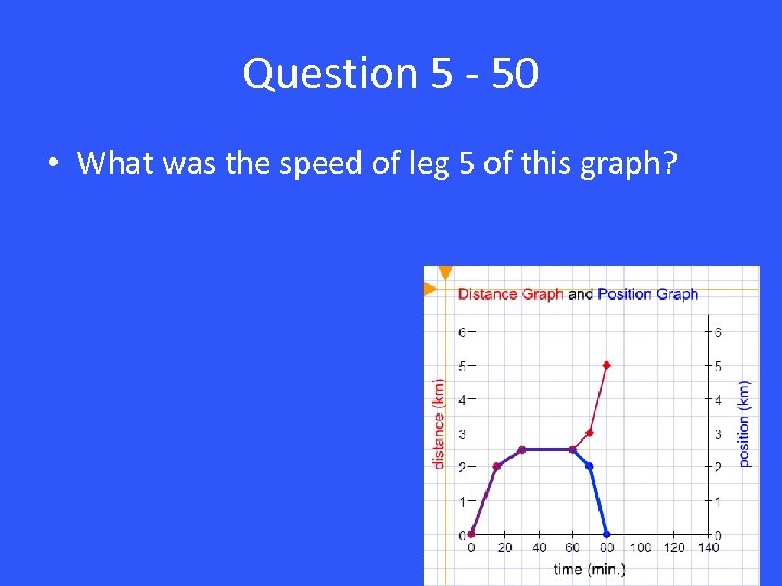 Question 5 - 50 • What was the speed of leg 5 of this