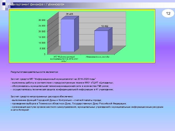 МУ «Департамент финансов г. Губкинского» 12 Результатами деятельности являются: За счет средств МП