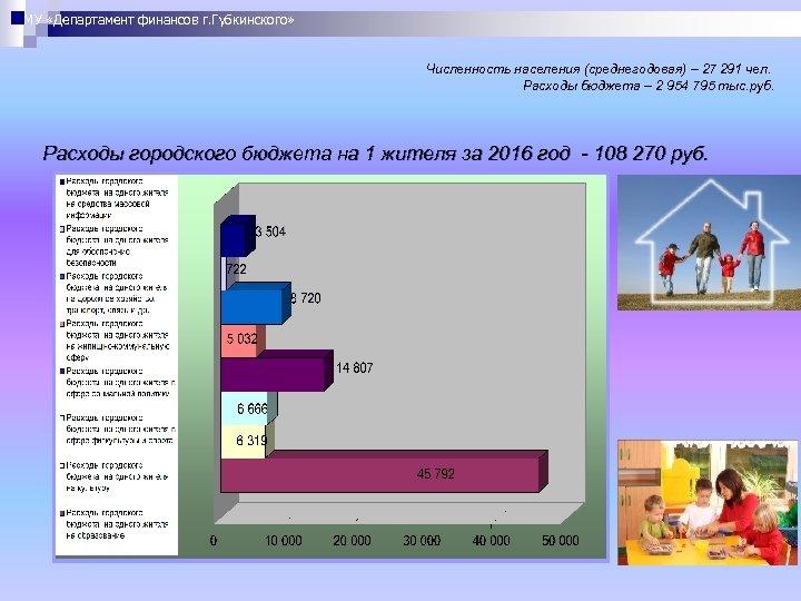 МУ «Департамент финансов г. Губкинского» Численность населения (среднегодовая) – 27 291 чел. Расходы бюджета