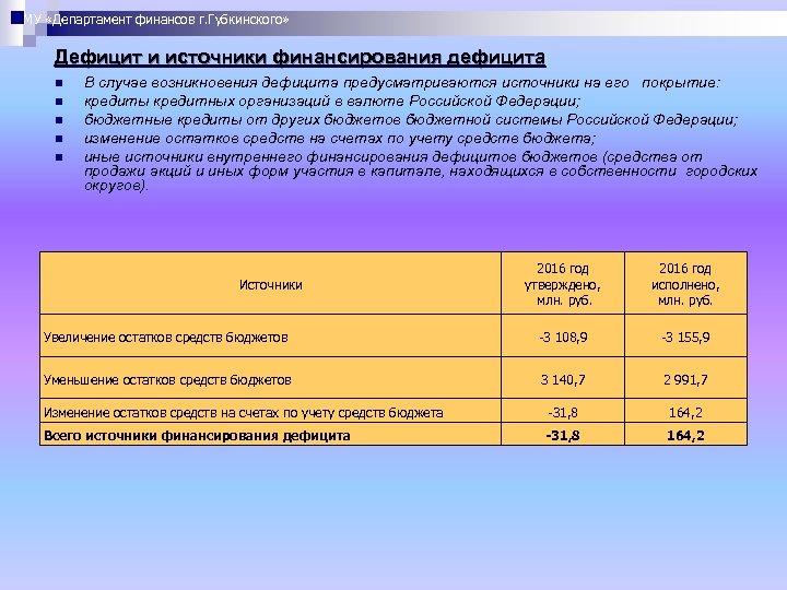 МУ «Департамент финансов г. Губкинского» Дефицит и источники финансирования дефицита n n n В