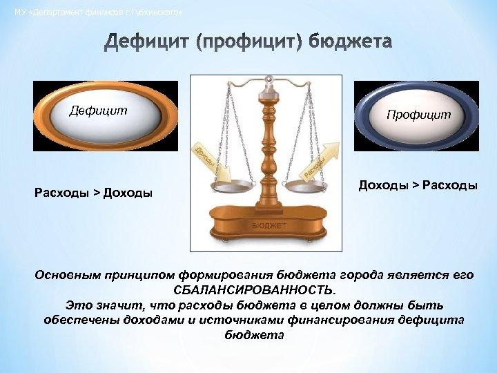 МУ «Департамент финансов г. Губкинского» Дефицит Расходы > Доходы Профицит Доходы > Расходы Основным