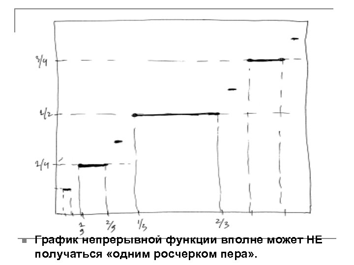 n n График непрерывной функции вполне может НЕ получаться «одним росчерком пера» .