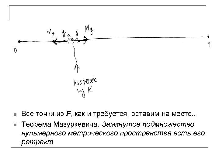 n n Все точки из F, как и требуется, оставим на месте. . Теорема