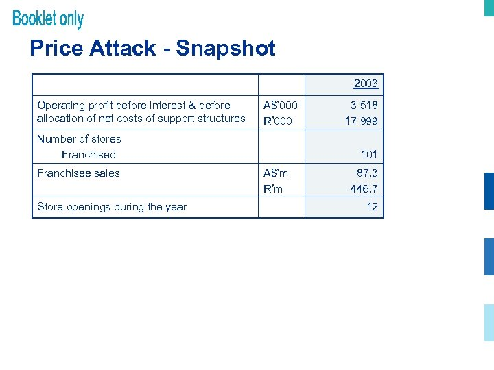 Price Attack - Snapshot 2003 Operating profit before interest & before allocation of net