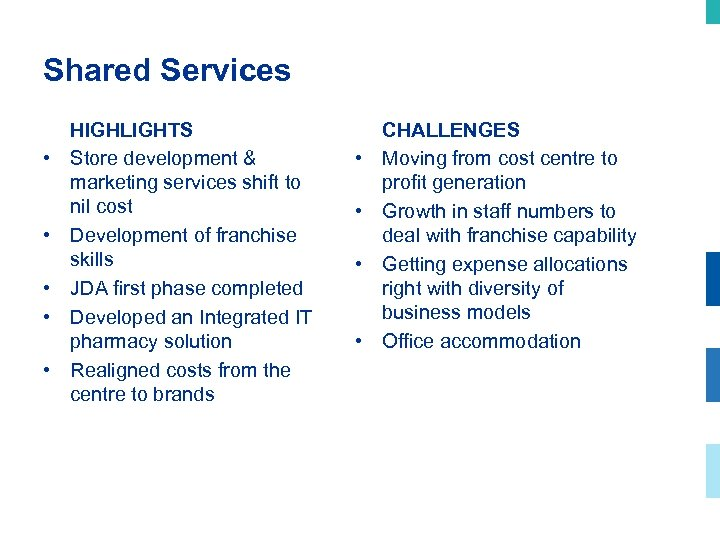 Shared Services • • • HIGHLIGHTS Store development & marketing services shift to nil