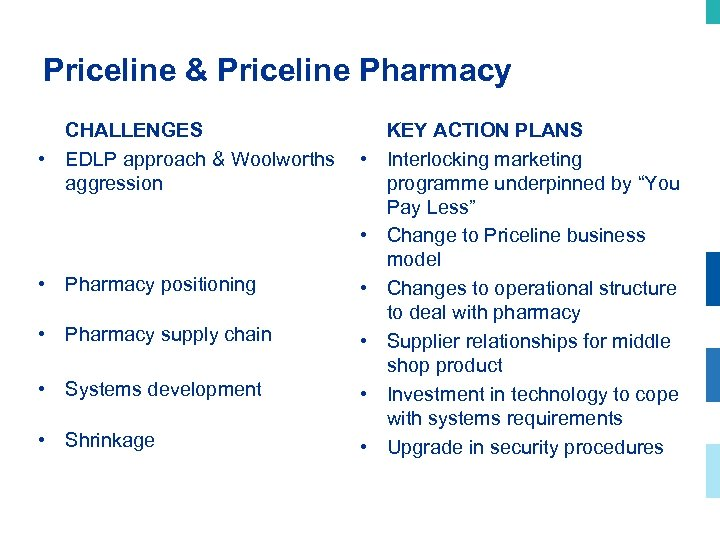 Priceline & Priceline Pharmacy CHALLENGES • EDLP approach & Woolworths aggression • • •