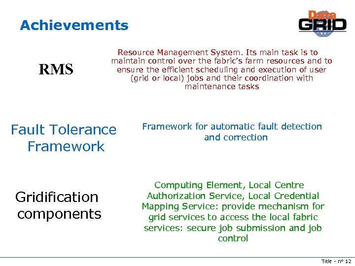Achievements RMS Resource Management System. Its main task is to maintain control over the