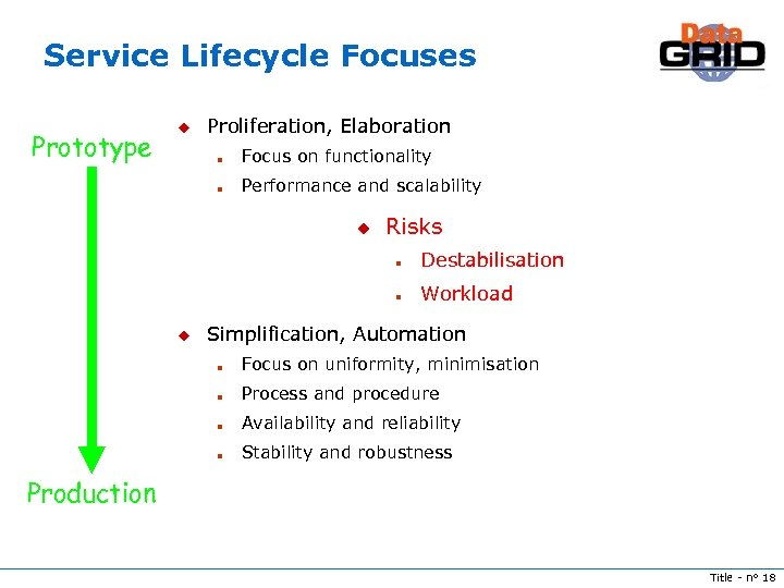 Service Lifecycle Focuses Prototype u Proliferation, Elaboration n Focus on functionality n Performance and