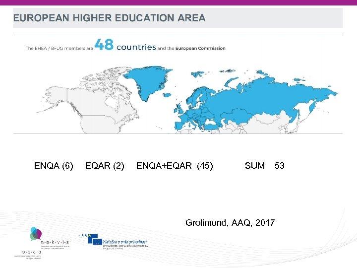 ENQA (6) EQAR (2) ENQA+EQAR (45) SUM 53 Grolimund, AAQ, 2017
