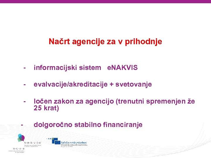 Načrt agencije za v prihodnje - informacijski sistem e. NAKVIS - evalvacije/akreditacije + svetovanje