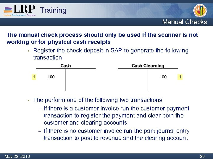 Training Manual Checks The manual check process should only be used if the scanner