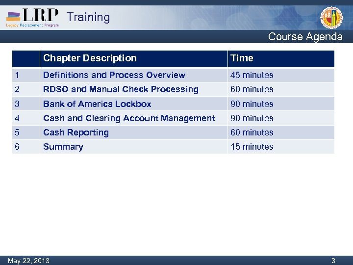 Training Course Agenda Chapter Description Time 1 Definitions and Process Overview 45 minutes 2