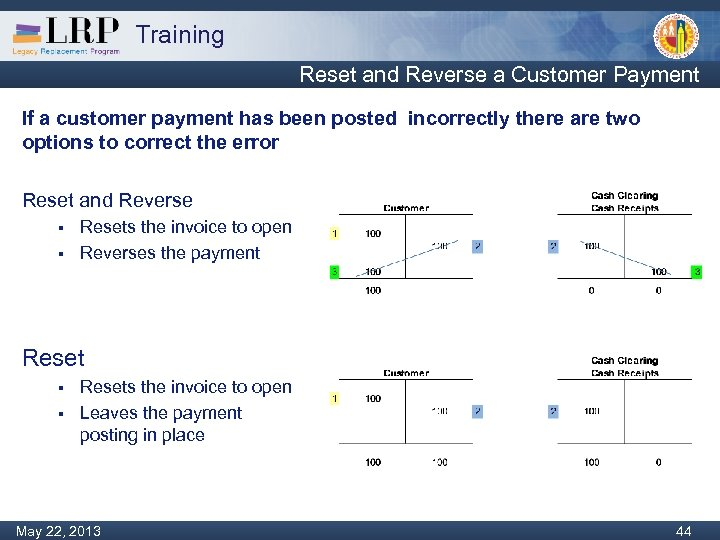 Training Reset and Reverse a Customer Payment If a customer payment has been posted